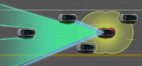 12個感應器加上光學攝影機